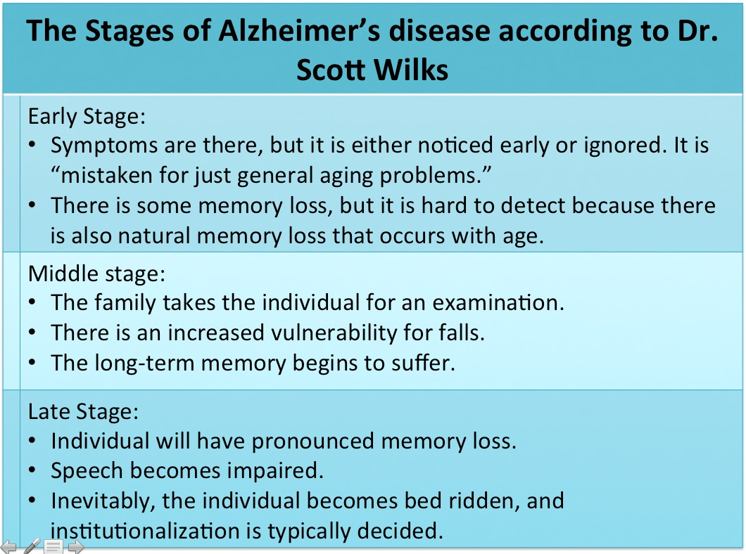 introduction alzheimers disease essay Free essay on alzheimer's disease available totally free at echeatcom, the largest free essay community.